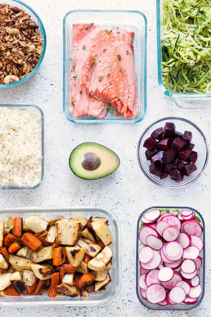Easy Paleo Meal Planning